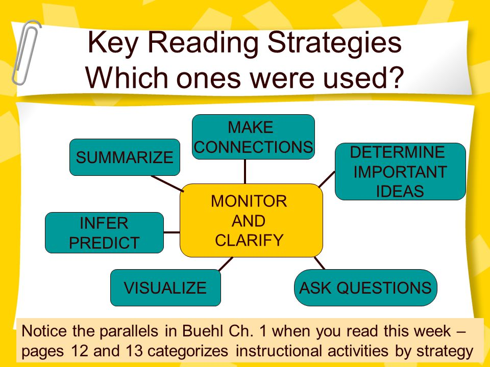Key Reading Strategies Which ones were used. MONITOR AND CLARIFY Notice the parallels in Buehl Ch.