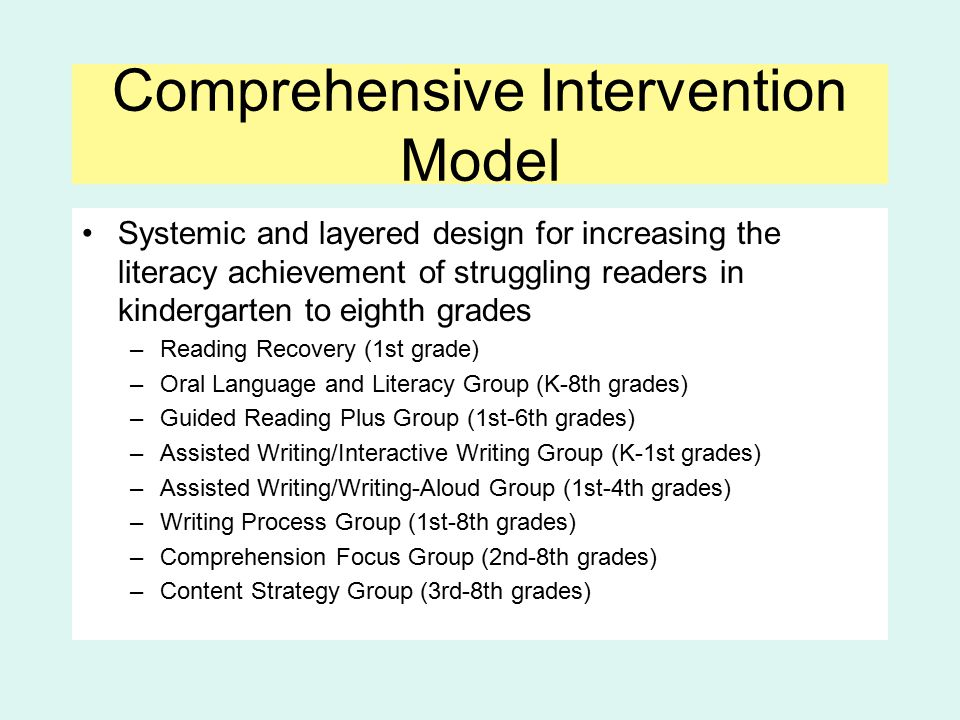 DVD Chapter 2: Reading Phase Two Text Map Book Discussion Comprehension Prompt Text Map Book Discussion Comprehension Prompt