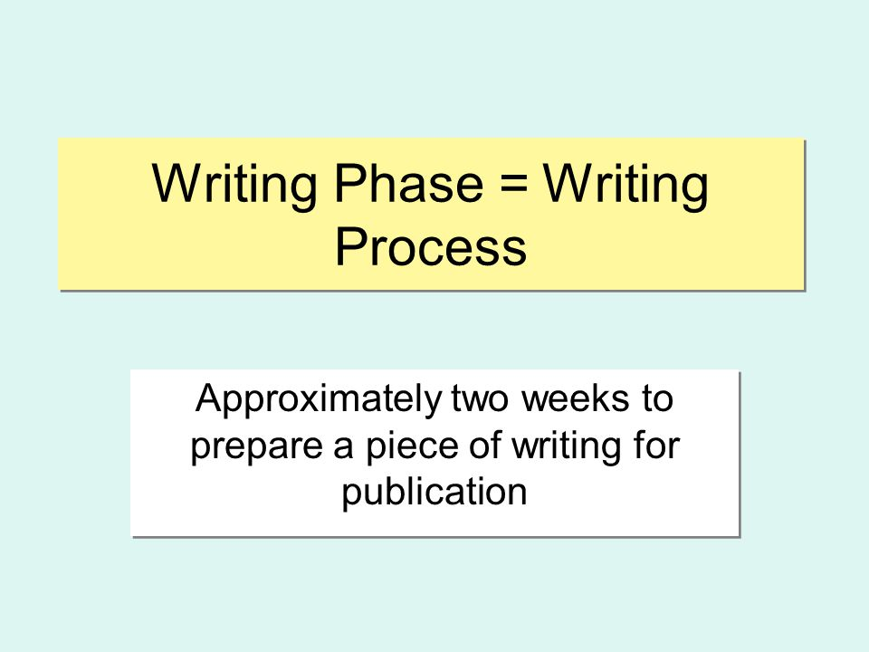 Writing Phase = Writing Process Approximately two weeks to prepare a piece of writing for publication