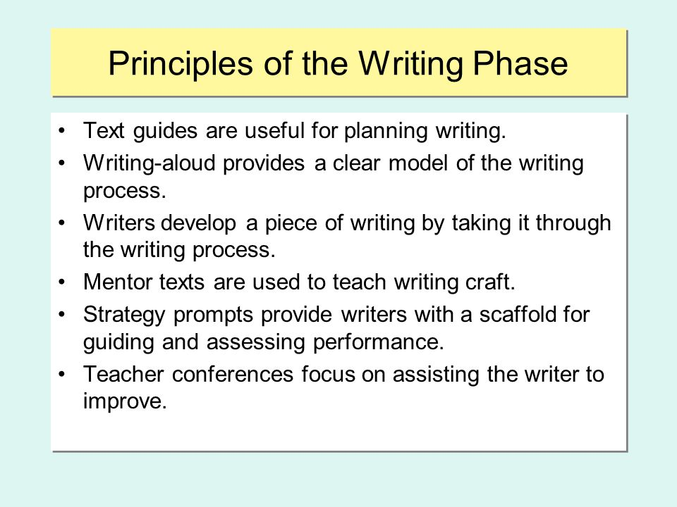 Principles of the Writing Phase Text guides are useful for planning writing. Writing-aloud provides a clear model of the writing process. Writers deve
