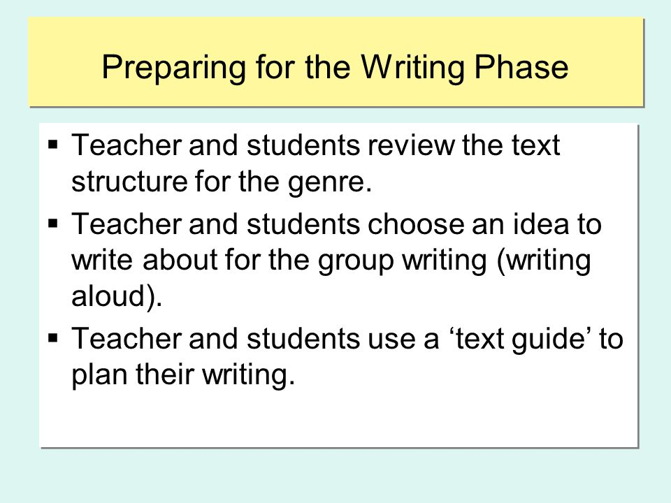 Preparing for the Writing Phase  Teacher and students review the text structure for the genre.  Teacher and students choose an idea to write about f