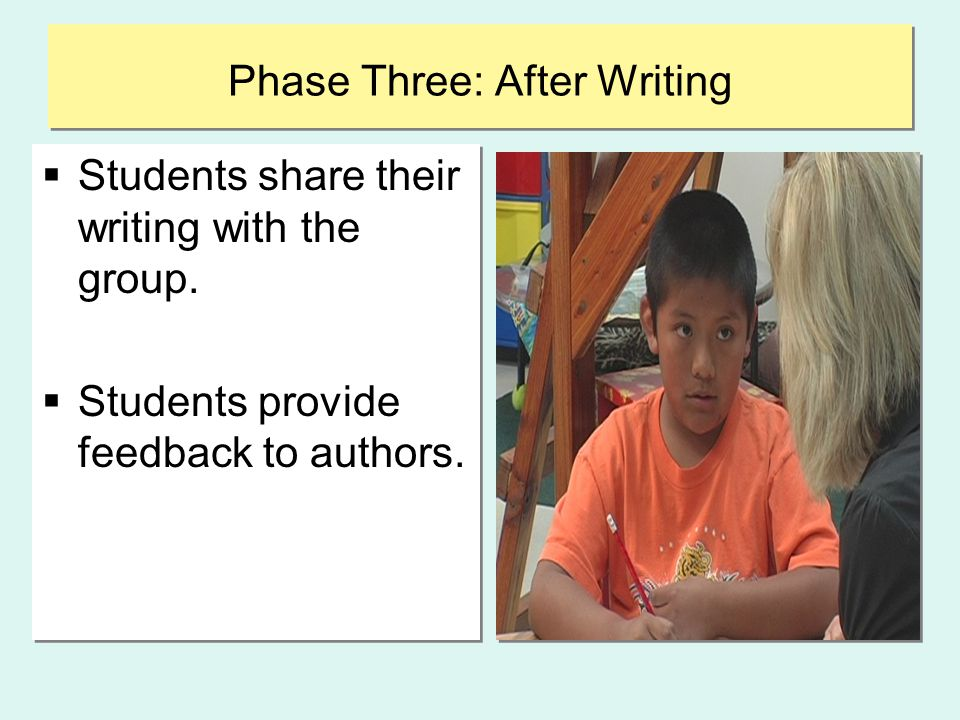 Phase Three: After Writing  Students share their writing with the group.  Students provide feedback to authors.  Students share their writing with