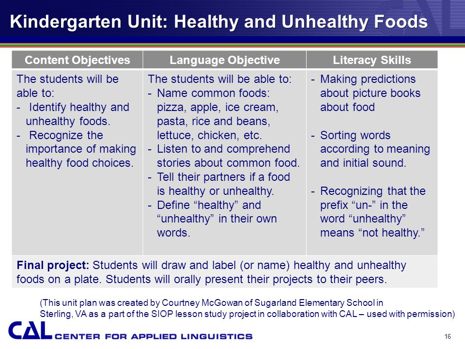 Kindergarten Unit: Healthy and Unhealthy Foods 16 Content ObjectivesLanguage ObjectiveLiteracy Skills The students will be able to: - Identify healthy and unhealthy foods.