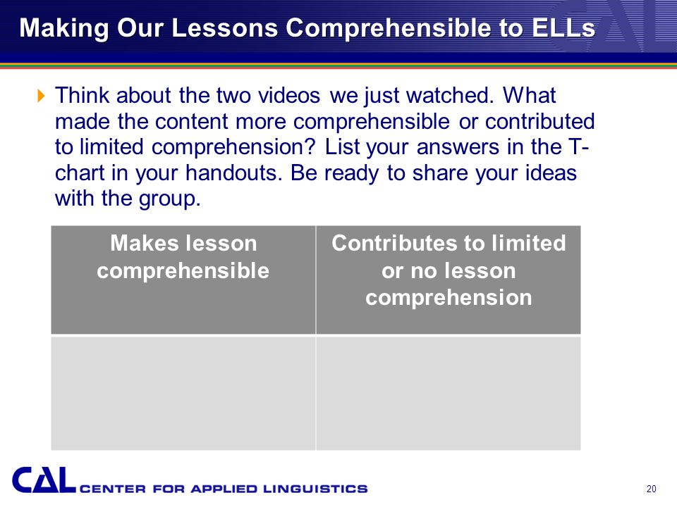 Making Our Lessons Comprehensible to ELLs  Think about the two videos we just watched.