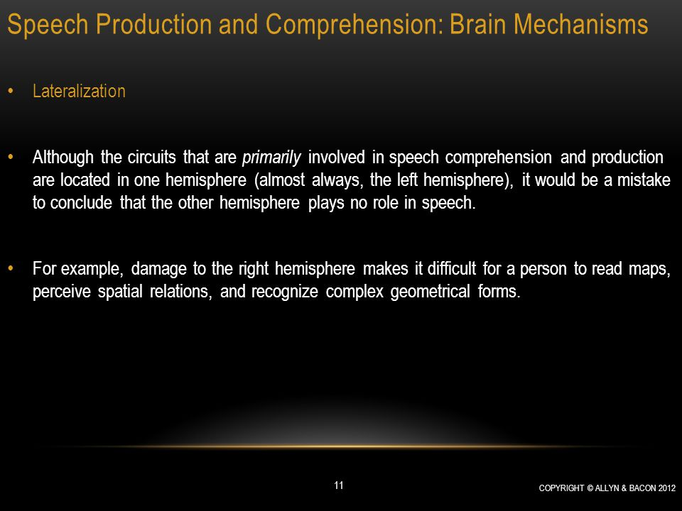 Speech Production and Comprehension: Brain Mechanisms Lateralization Although the circuits that are primarily involved in speech comprehension and pro