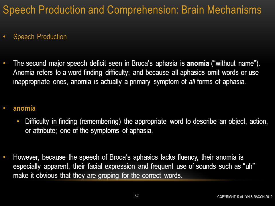 "Speech Production and Comprehension: Brain Mechanisms Speech Production The second major speech deficit seen in Broca's aphasia is anomia (""without na"