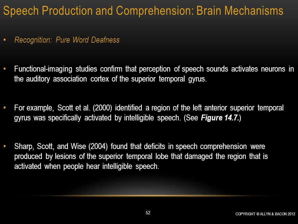 Speech Production and Comprehension: Brain Mechanisms Recognition: Pure Word Deafness Functional-imaging studies confirm that perception of speech sou