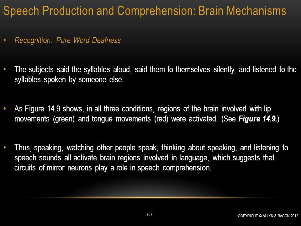 Speech Production and Comprehension: Brain Mechanisms Recognition: Pure Word Deafness The subjects said the syllables aloud, said them to themselves s