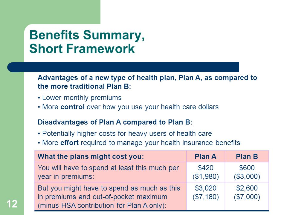 12 Benefits Summary, Short Framework Advantages of a new type of health plan, Plan A, as compared to the more traditional Plan B: Lower monthly premiu