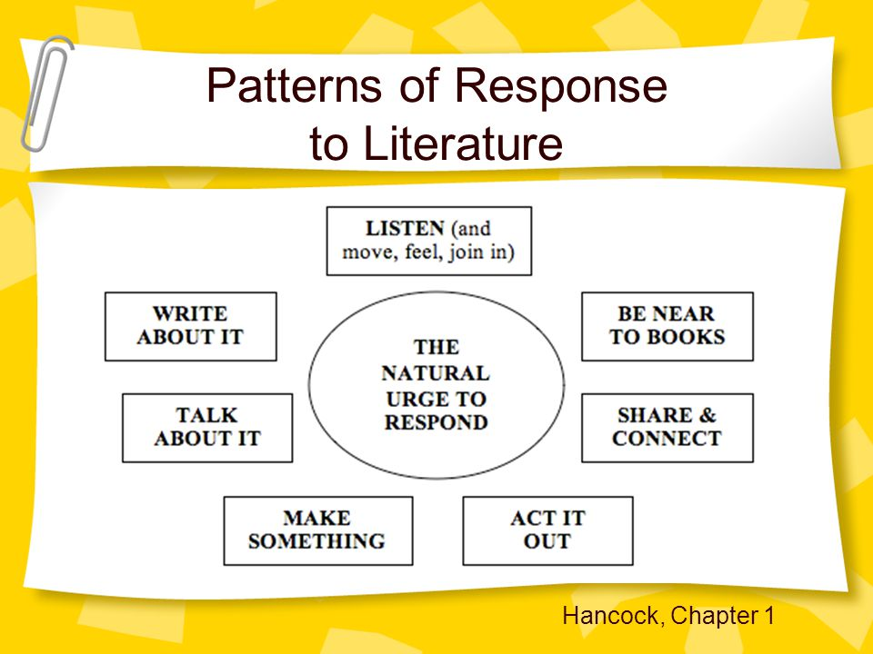 Patterns of Response to Literature Hancock, Chapter 1