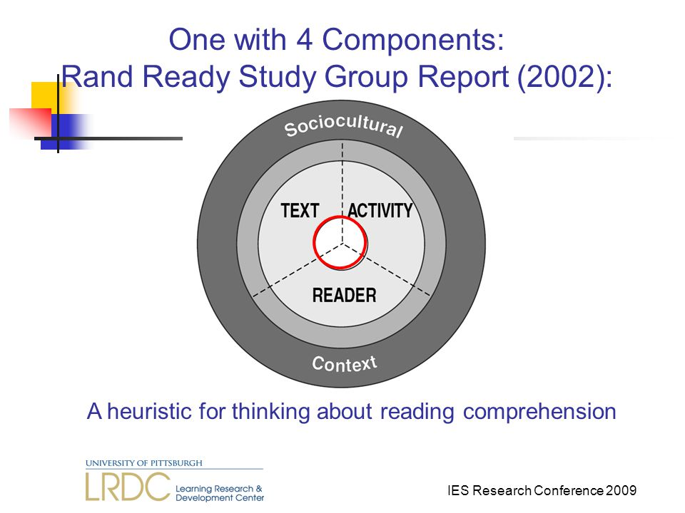 IES Research Conference 2009 One with 4 Components: Rand Ready Study Group Report (2002): A heuristic for thinking about reading comprehension