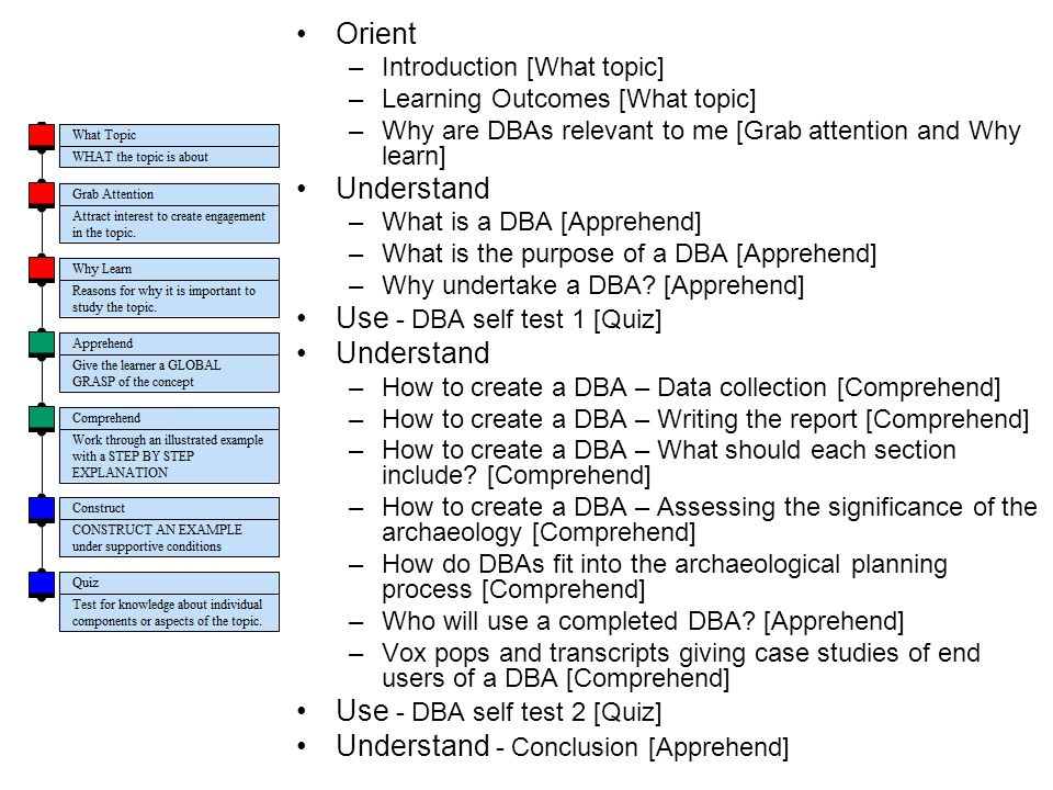What were the least useful aspects of the DBA resources?