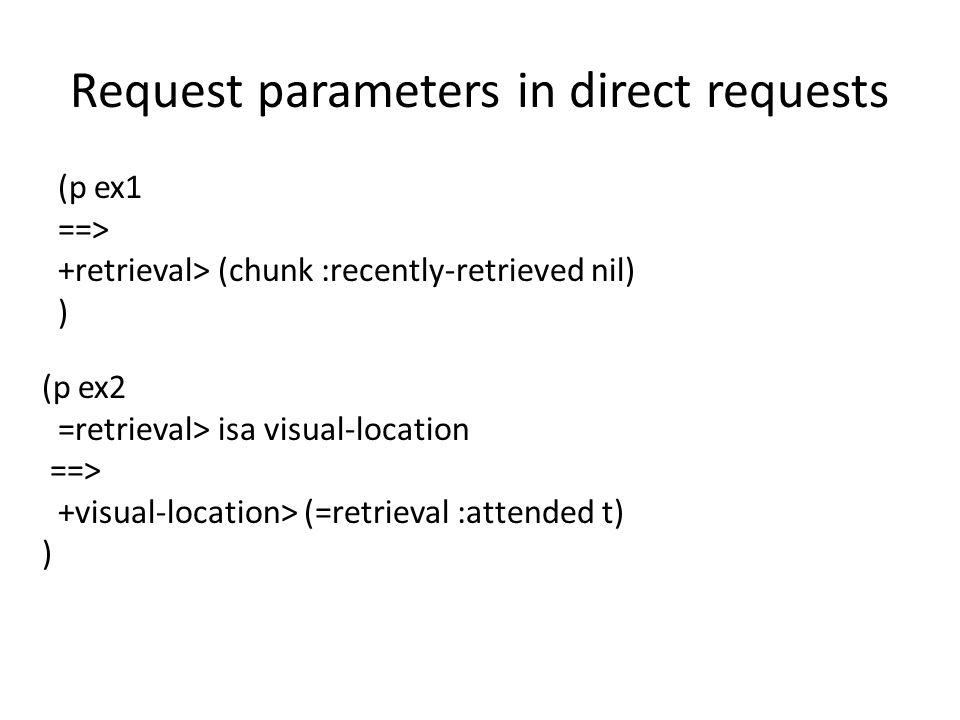 Request parameters in direct requests (p ex1 ==> +retrieval> (chunk :recently-retrieved nil) ) (p ex2 =retrieval> isa visual-location ==> +visual-loca