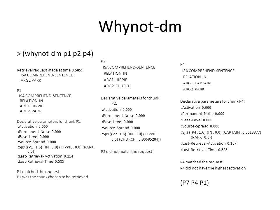 Whynot-dm > (whynot-dm p1 p2 p4) Retrieval request made at time 0.585: ISA COMPREHEND-SENTENCE ARG2 PARK P1 ISA COMPREHEND-SENTENCE RELATION IN ARG1 HIPPIE ARG2 PARK Declarative parameters for chunk P1: :Activation 0.000 :Permanent-Noise 0.000 :Base-Level 0.000 :Source-Spread 0.000 :Sjis ((P1.