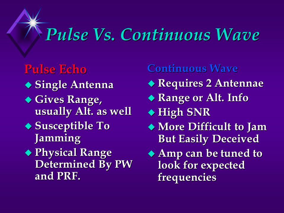 Pulse Vs.Continuous Wave Pulse Echo u Single Antenna u Gives Range, usually Alt.
