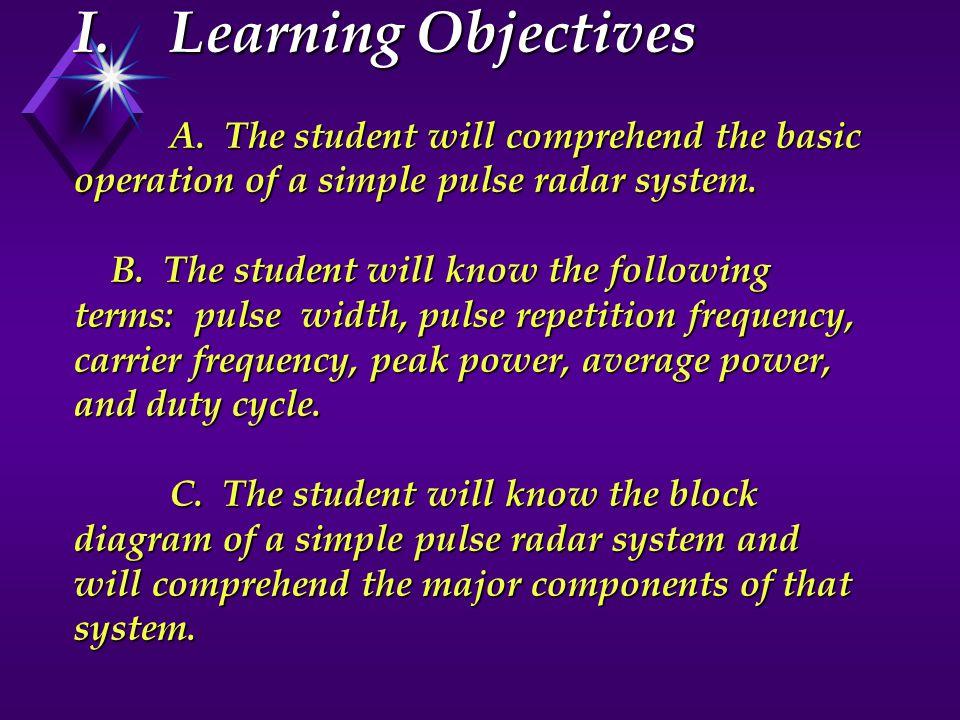 I.Learning Objectives A.