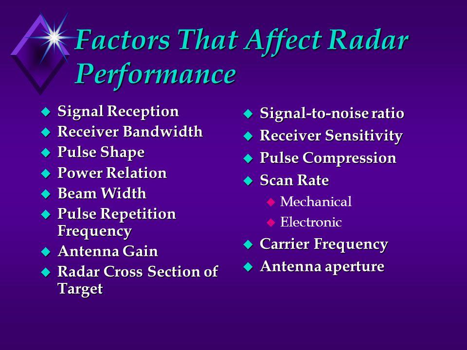 Factors That Affect Radar Performance u Signal Reception u Receiver Bandwidth u Pulse Shape u Power Relation u Beam Width u Pulse Repetition Frequency u Antenna Gain u Radar Cross Section of Target u Signal-to-noise ratio u Receiver Sensitivity u Pulse Compression u Scan Rate u Mechanical u Electronic u Carrier Frequency u Antenna aperture