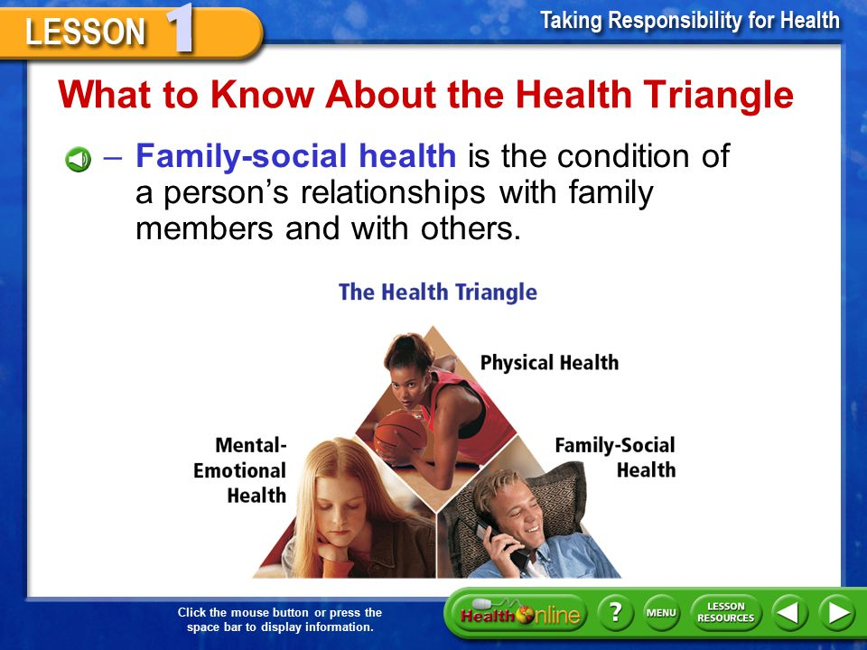 Click the mouse button or press the space bar to display information. What to Know About the Health Triangle –Mental-emotional health is the condition
