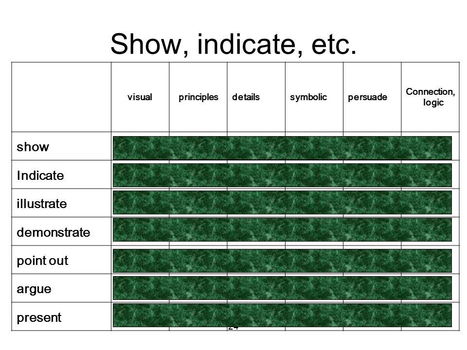 24 Show, indicate, etc.