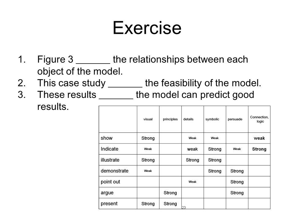 25 Exercise 1.Figure 3 _______ the relationships between each object of the model.