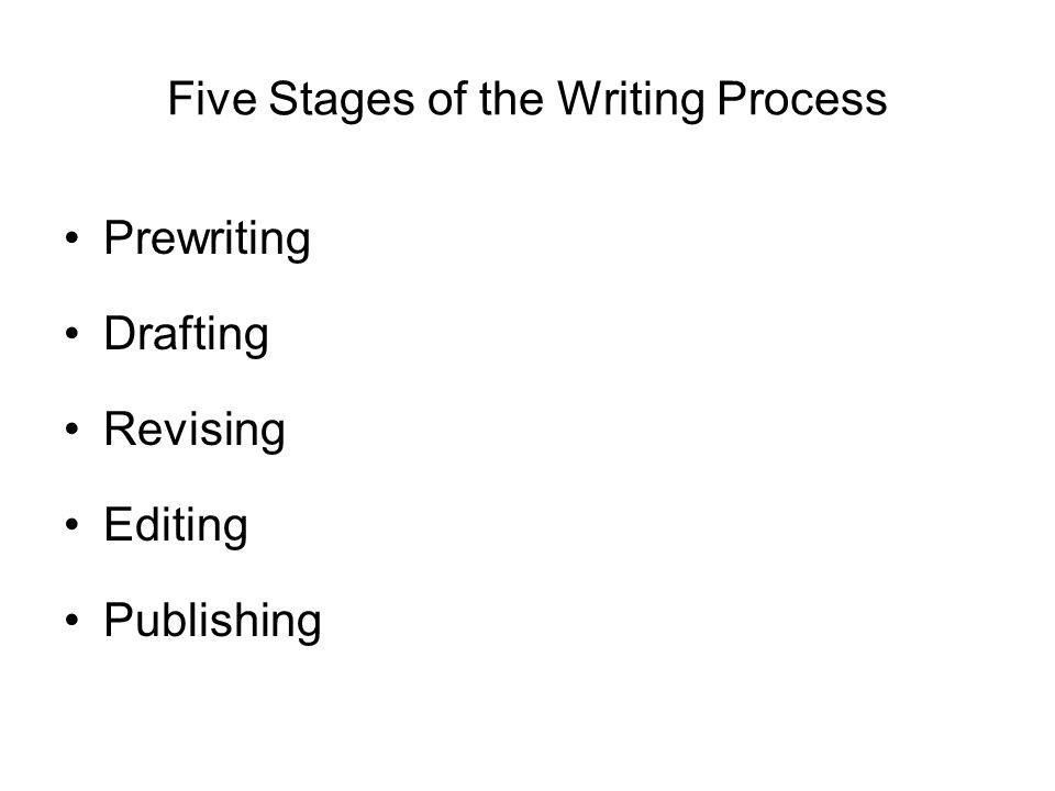 Five Stages of the Writing Process Prewriting Drafting Revising Editing Publishing