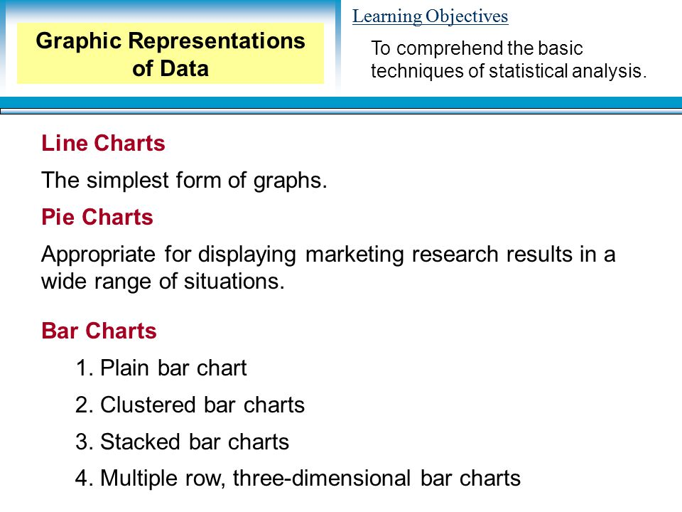 Learning Objectives Line Charts The simplest form of graphs. Pie Charts Appropriate for displaying marketing research results in a wide range of situa
