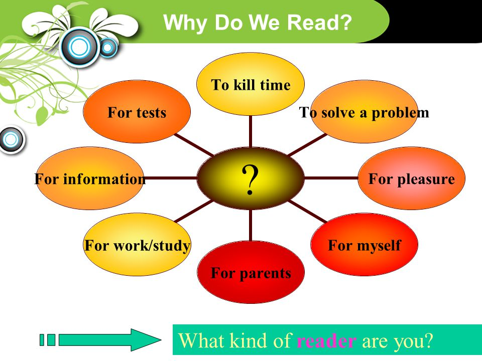 Why Do We Read? What kind of reader are you? ? To kill time To solve a problem For pleasure For myselfFor parents For work/study For information For t