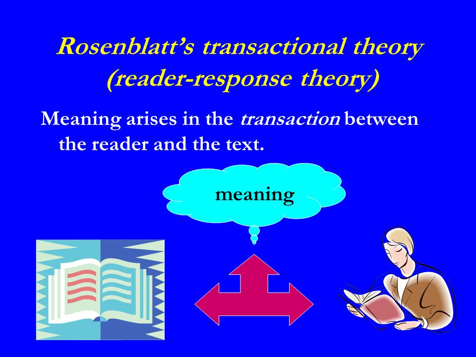 Rosenblatt's transactional theory (reader-response theory) Meaning arises in the transaction between the reader and the text.