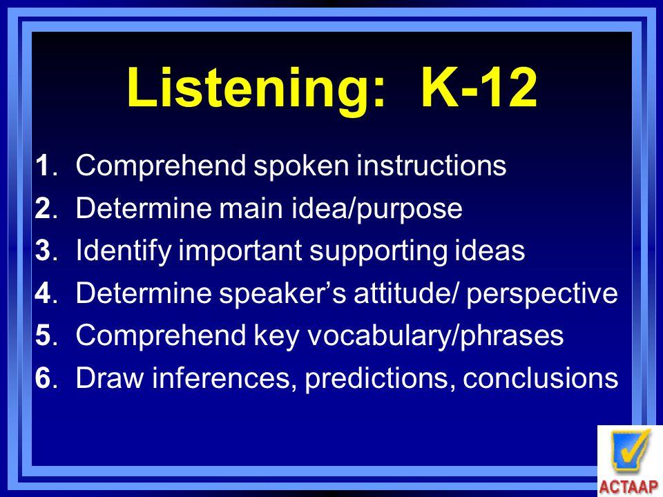 Listening: K-12 1. Comprehend spoken instructions 2.