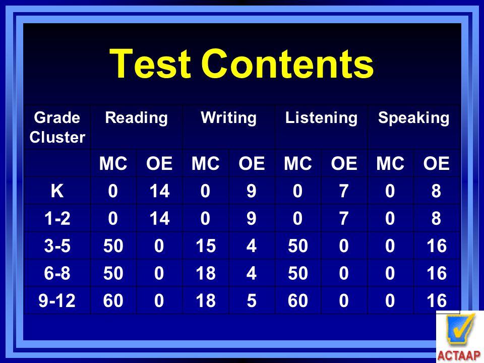 Test Contents Grade Cluster ReadingWritingListeningSpeaking MCOEMCOEMCOEMCOE K014090708 1-2014090708 3-5500154500016 6-8500184500016 9-12600185600016