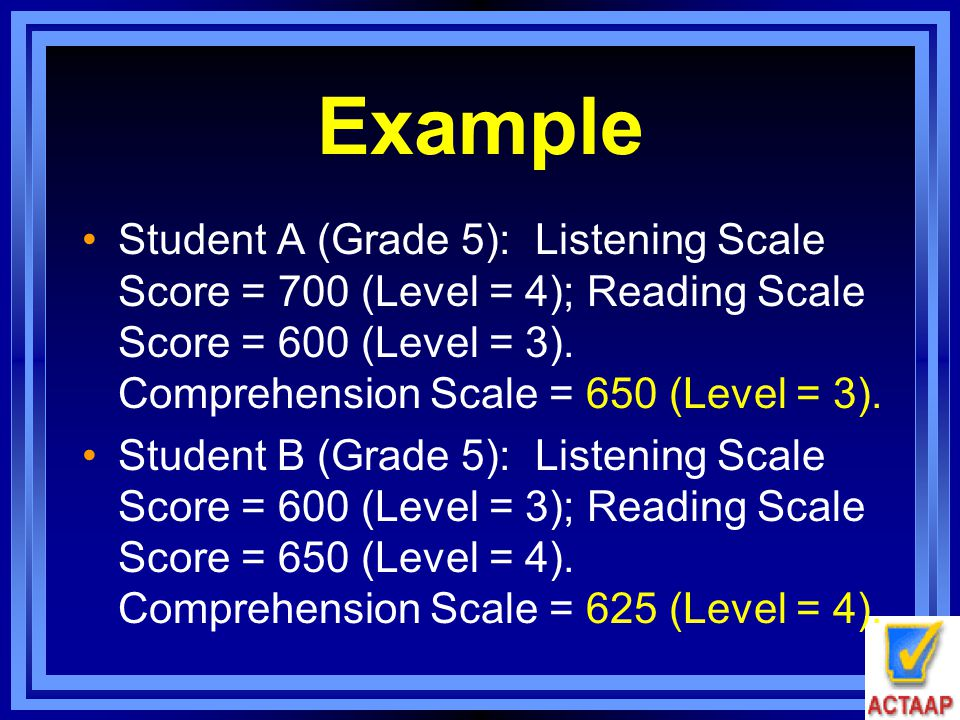 Example Student A (Grade 5): Listening Scale Score = 700 (Level = 4); Reading Scale Score = 600 (Level = 3). Comprehension Scale = 650 (Level = 3). St
