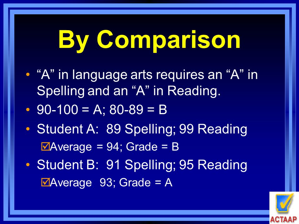 "By Comparison ""A"" in language arts requires an ""A"" in Spelling and an ""A"" in Reading. 90-100 = A; 80-89 = B Student A: 89 Spelling; 99 Reading  Avera"