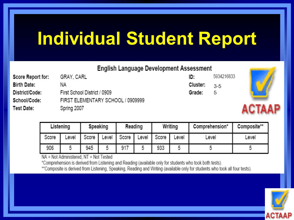 Individual Student Report 3-5 5