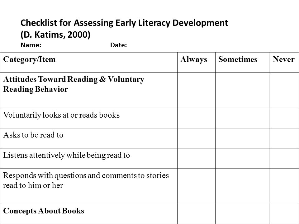 Category/ItemAlwaysSometimesNever Attitudes Toward Reading & Voluntary Reading Behavior Voluntarily looks at or reads books Asks to be read to Listens attentively while being read to Responds with questions and comments to stories read to him or her Concepts About Books Checklist for Assessing Early Literacy Development (D.