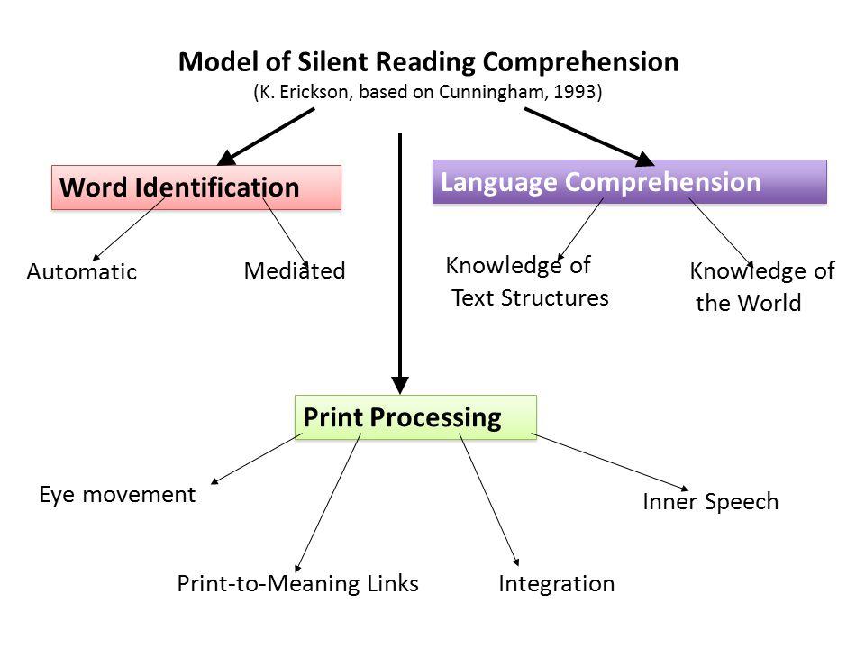 Before Beginning Assessment Ensure maximum access to print/picture/logo/writing materials, etc.