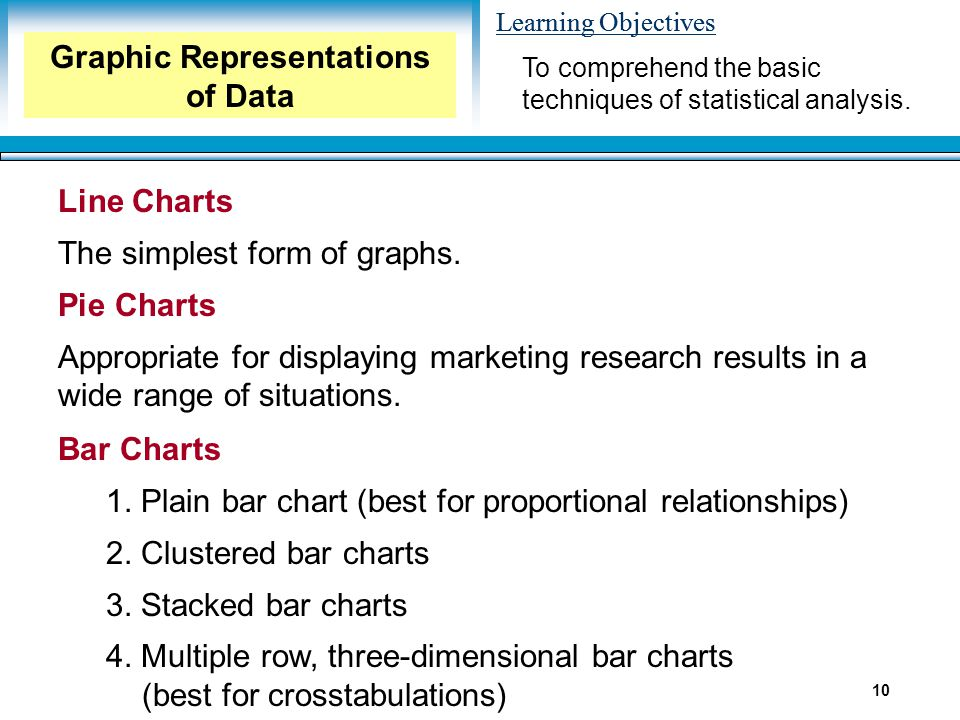Learning Objectives 10 Line Charts The simplest form of graphs. Pie Charts Appropriate for displaying marketing research results in a wide range of si