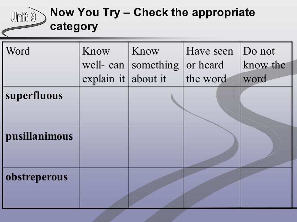 Now You Try – Check the appropriate category WordKnow well- can explain it Know something about it Have seen or heard the word Do not know the word su