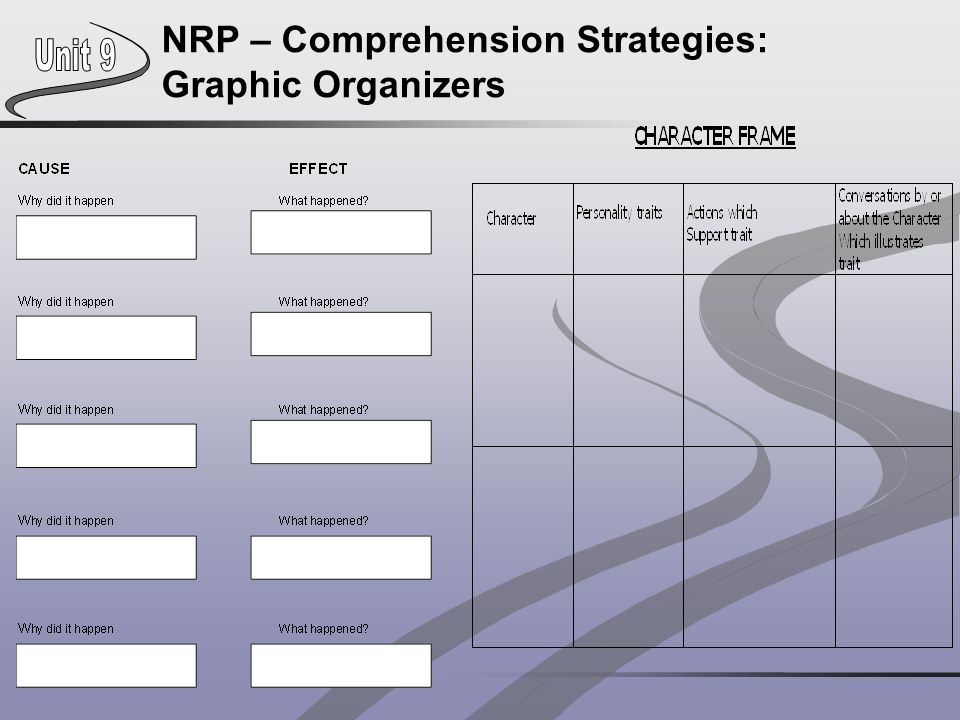 NRP – Comprehension Strategies: Graphic Organizers