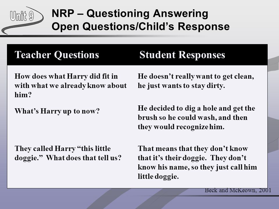 Teacher Questions How does what Harry did fit in with what we already know about him? He doesn't really want to get clean, he just wants to stay dirty