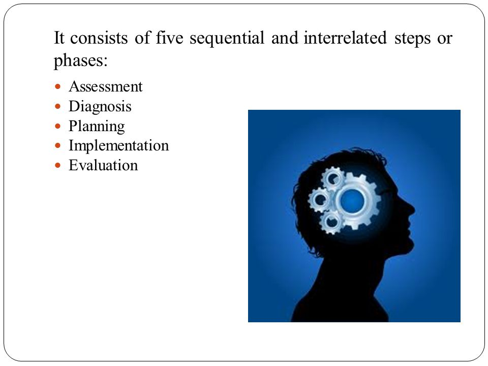It consists of five sequential and interrelated steps or phases: Assessment Diagnosis Planning Implementation Evaluation