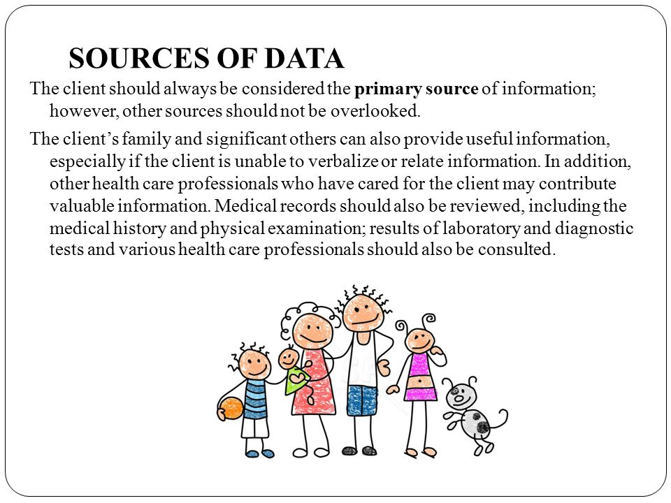 SOURCES OF DATA The client should always be considered the primary source of information; however, other sources should not be overlooked. The client'