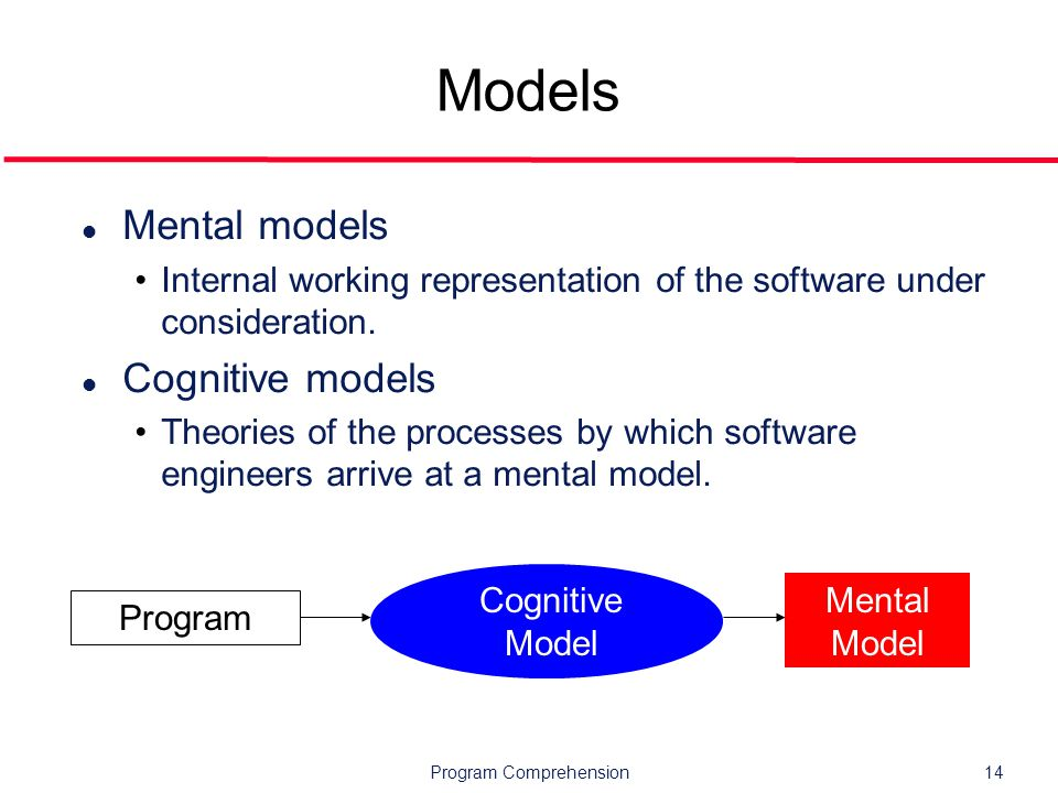 Program Comprehension14 Models l Mental models Internal working representation of the software under consideration.