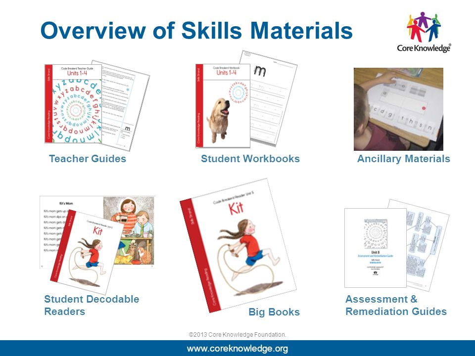 ©2013 Core Knowledge Foundation. Overview of Skills Materials Teacher Guides Student Workbooks Student Decodable Readers Ancillary Materials Assessmen