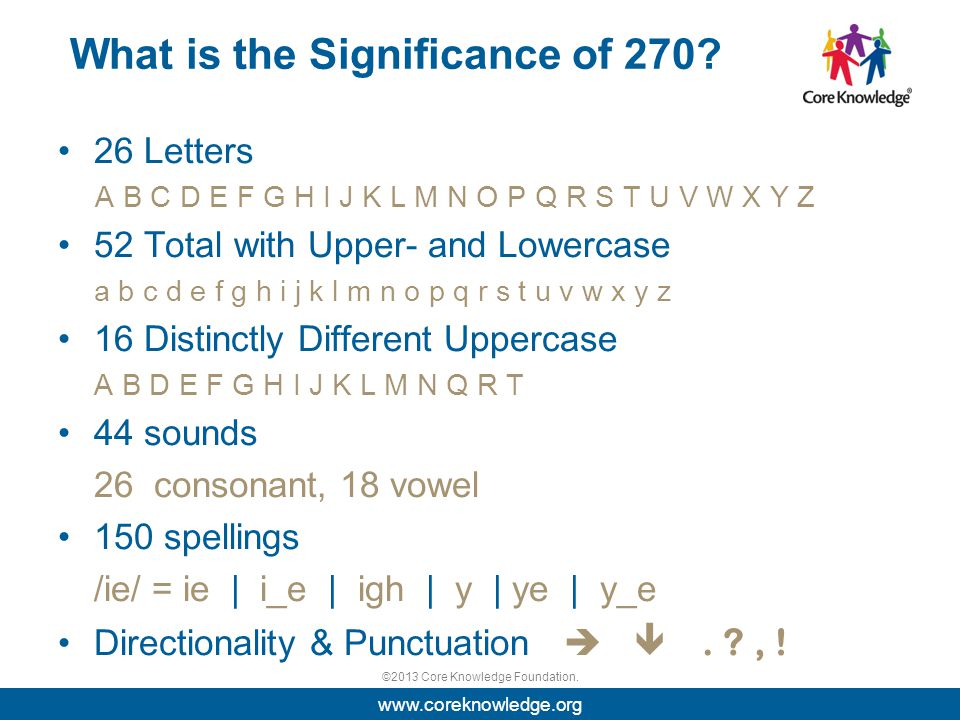 ©2013 Core Knowledge Foundation. What is the Significance of 270? 26 Letters A B C D E F G H I J K L M N O P Q R S T U V W X Y Z 52 Total with Upper-
