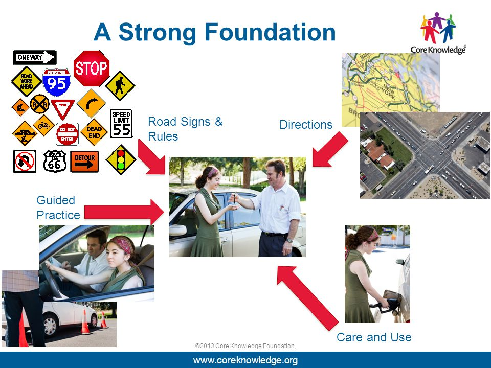 ©2013 Core Knowledge Foundation. A Strong Foundation www.coreknowledge.org Care and Use Directions Road Signs & Rules Guided Practice