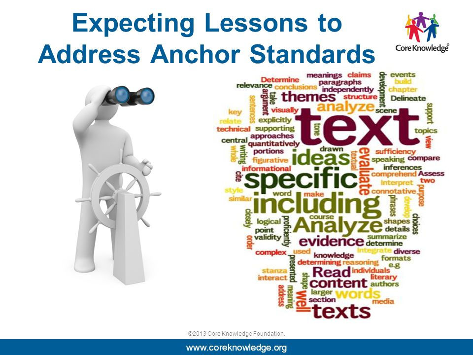 ©2013 Core Knowledge Foundation. Expecting Lessons to Address Anchor Standards www.coreknowledge.org