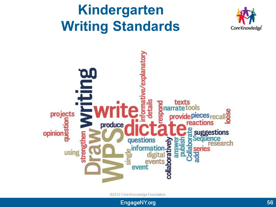 ©2013 Core Knowledge Foundation. Kindergarten Writing Standards 56EngageNY.org 56