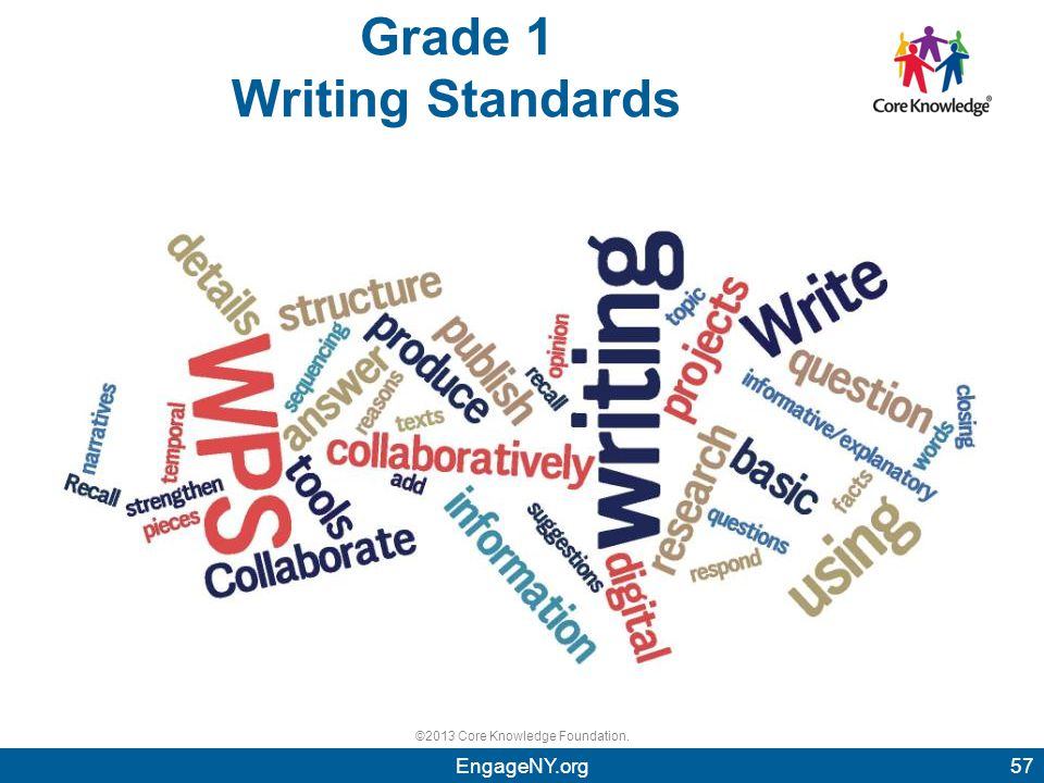 ©2013 Core Knowledge Foundation. Grade 1 Writing Standards 57EngageNY.org 57