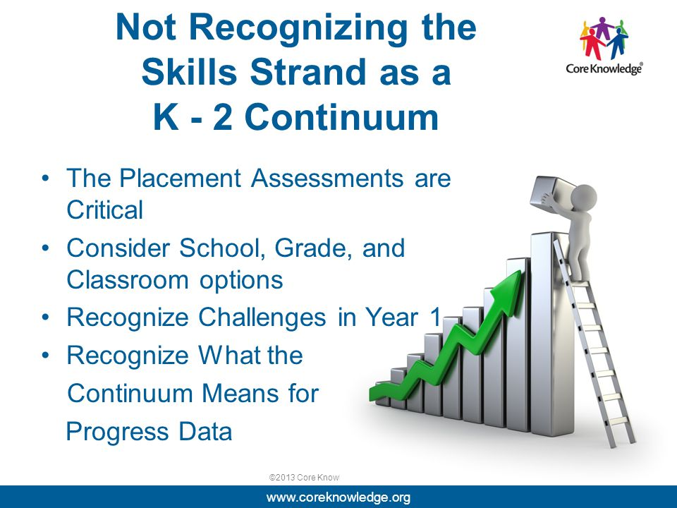 ©2013 Core Knowledge Foundation. Not Recognizing the Skills Strand as a K - 2 Continuum The Placement Assessments are Critical Consider School, Grade,