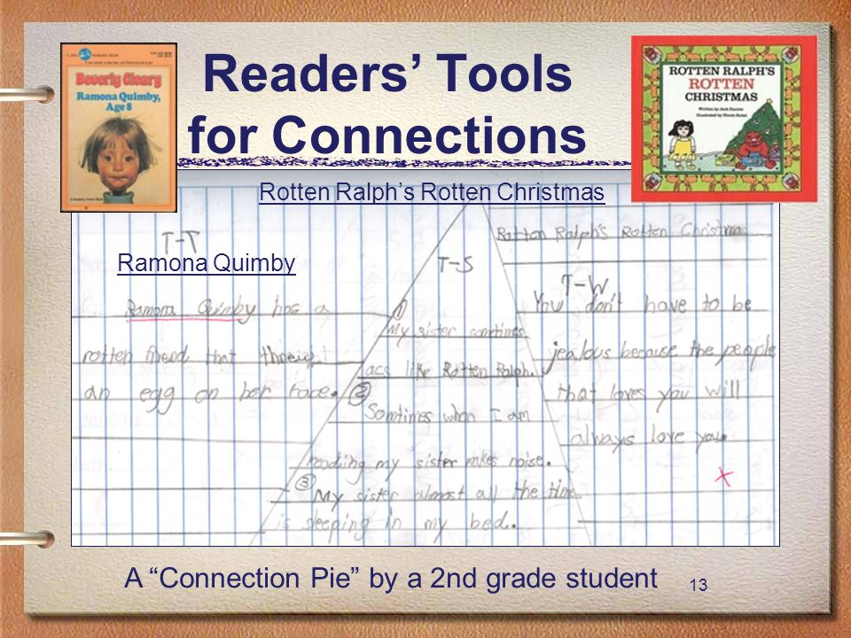 "13 Readers' Tools for Connections A ""Connection Pie"" by a 2nd grade student Rotten Ralph's Rotten Christmas Ramona Quimby"